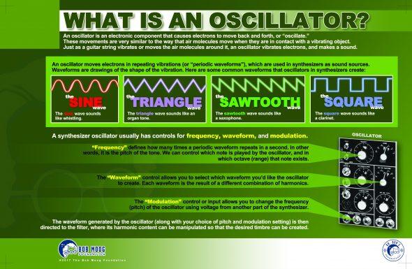 oscillator-11x17_V2