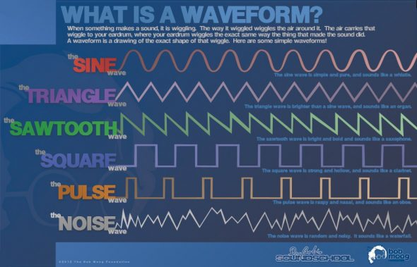 waveform9401