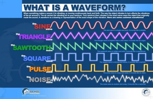 waveform_11x17_V2